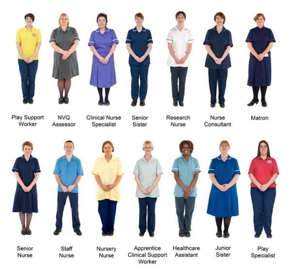 Nursing Organizational Structure